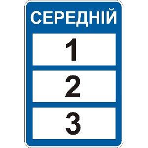 5.50 Можливість використання дороги