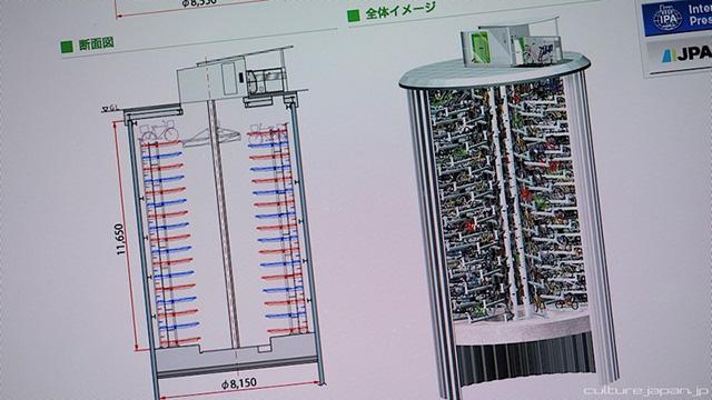 Як паркують велосипеди в Японії