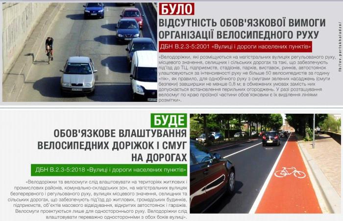 В Україні тепер обов'язково проектувати велосипедні доріжки під час будівництва чи реконструкції дороги